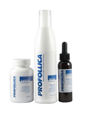 Profollica Review